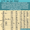 WTF Fun Fact – Cherokee Alphabet