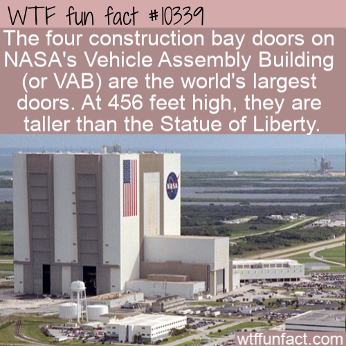 WTF Fun Fact - Largest Door
