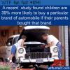WTF Fun Fact – Parent's Car Brand