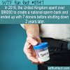 WTF Fun Fact – UK Sperm Bank