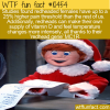 WTF Fun Fact – Red Heads MC1R Genetic Differences