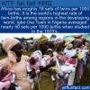 WTF Fun Fact – Twin Birth Anomoly