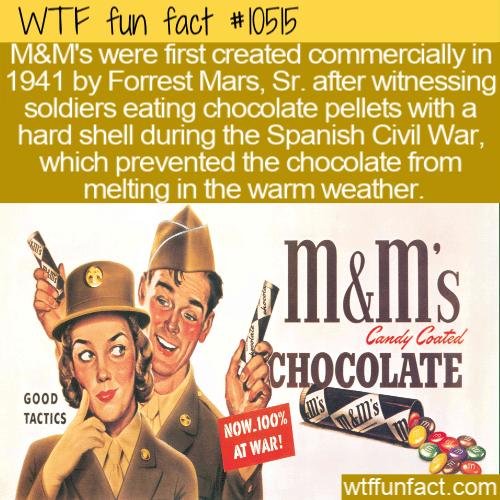 WTF Fun Fact - M&M's Origin For Soldiers