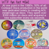 WTF Fun Fact – AOL's CD Domination