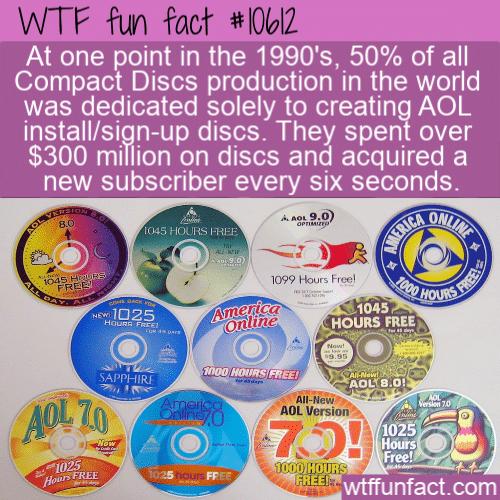 WTF Fun Fact - AOL CD's
