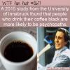WTF Fun Fact – Black Coffee Personality