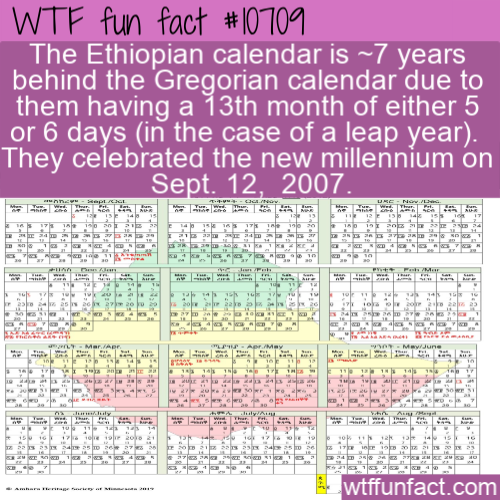 WTF Fun Fact - Ethiopian Millenium