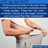 WTF Fun Fact – Unsolicited Pictures