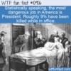 WTF Fun Fact – Most Dangerous Job