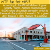 WTF Fun Fact – Sunniest City In The World