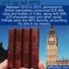 WTF Fun Fact – Parliament Loves Sugar