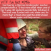 WTF Fun Fact – Ina Koenig