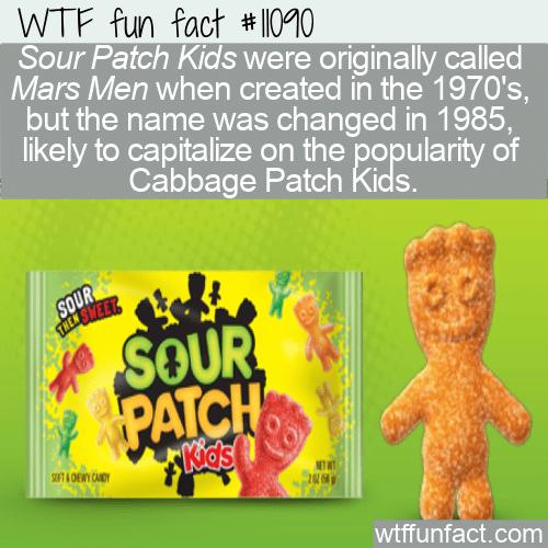 WTF Fun Fact - Mars Men Candy