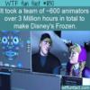 WTF Fun Fact – 3 Million Man Hours